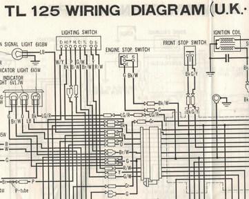 honda tl 125 wiring diagram wiring diagram online rh 6 aaxoowkl christografie de